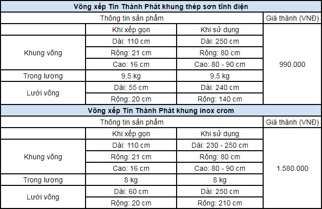 Bảng giá võng xếp Tín Thành Phát